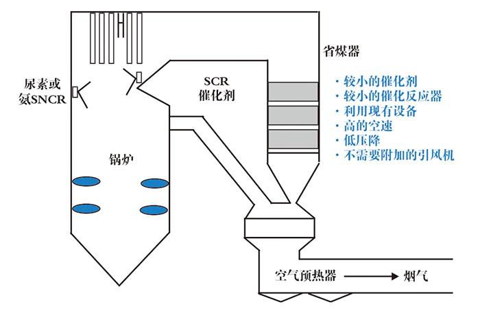 电路 电路图 电子 原理图 700_450