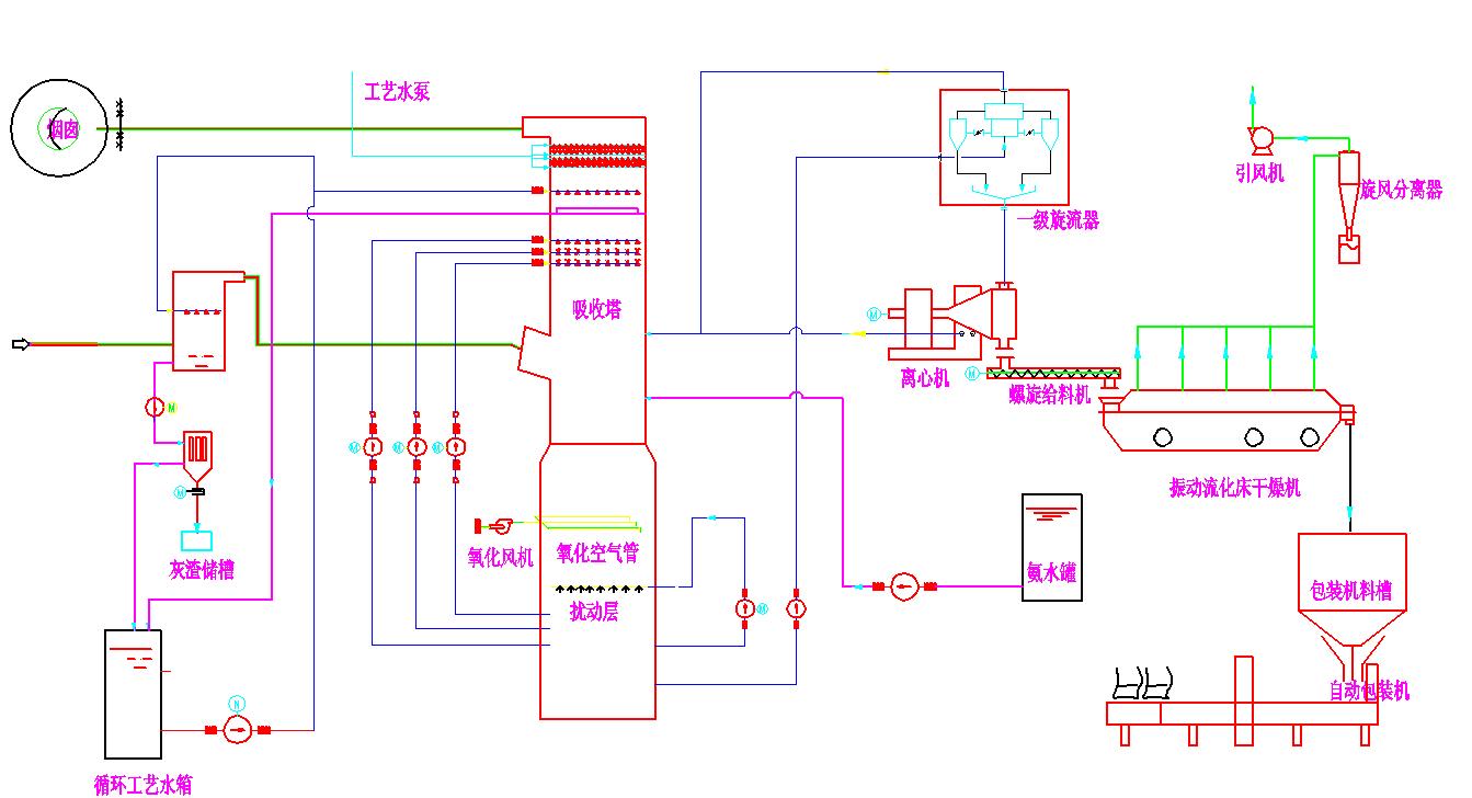 循环定时电路图简单